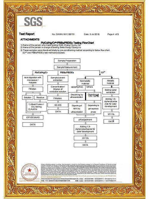 SGS主板认证证书